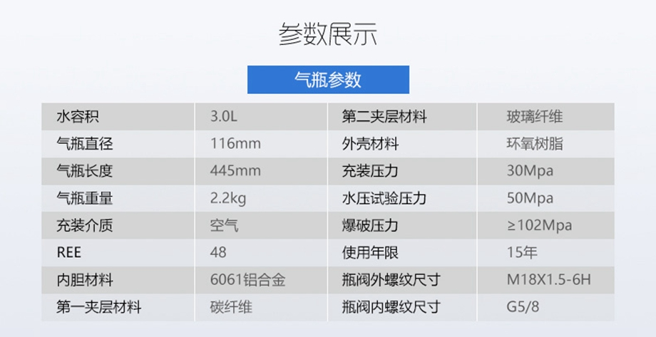 海固3L正压式空气呼吸器碳纤维复合气瓶属性