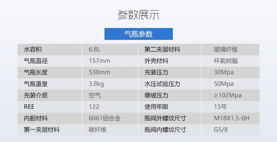 海固6.8L正压式空气呼吸器碳纤维复合气瓶参数