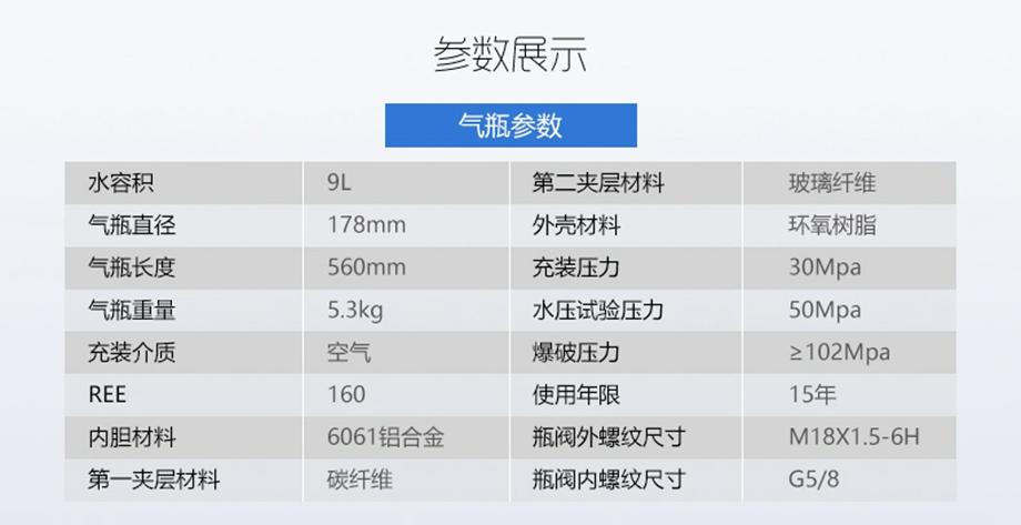 海固9L正压式空气呼吸器碳纤维复合气瓶属性