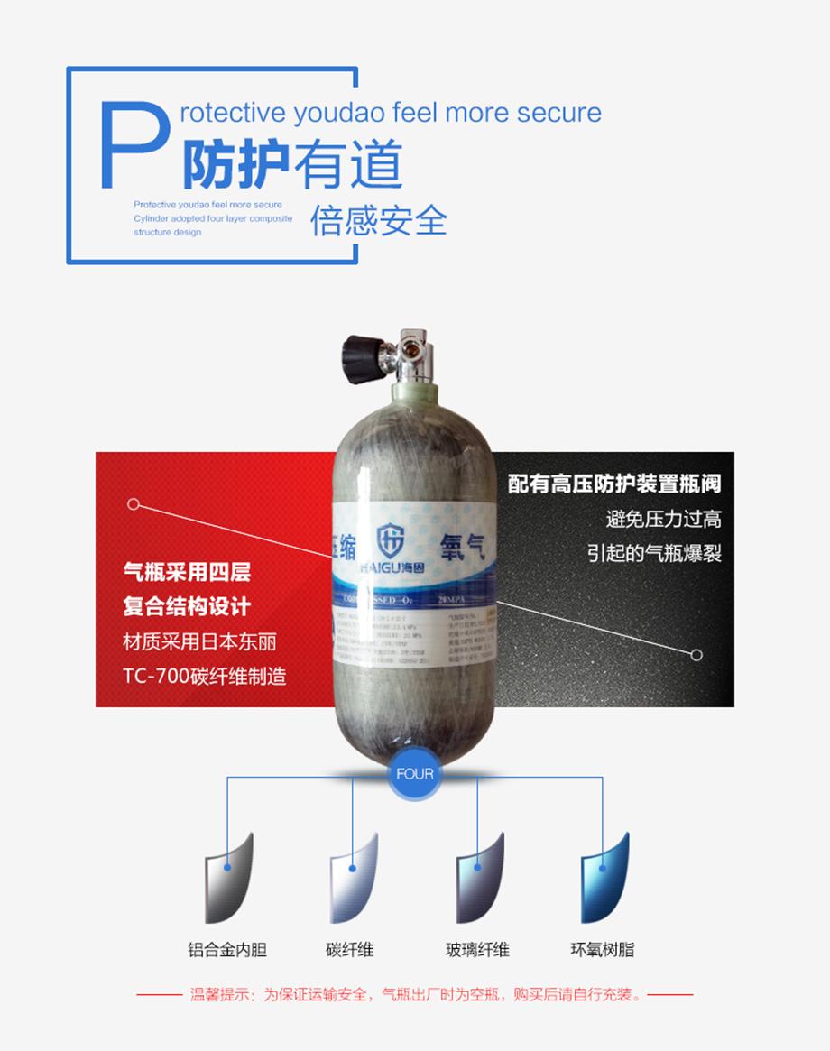 海固RHZYC240仓式正压式氧气呼吸器情景展示