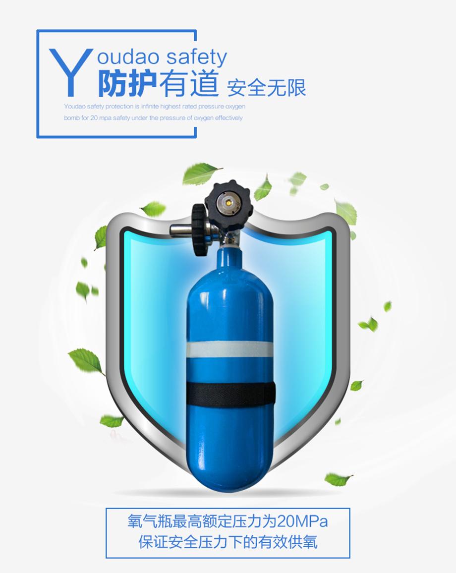 海固ASZ-30(SZ1.0/2.0)自动苏生器优势