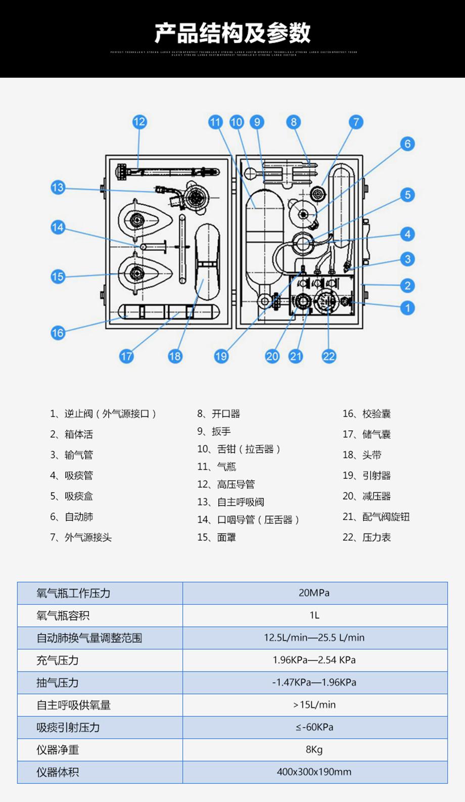 海固ASZ-30(SZ1.0/2.0)自动苏生器参数